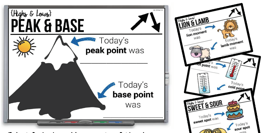 paperless afternoon meeting highs and lows slides examples on whiteboard
